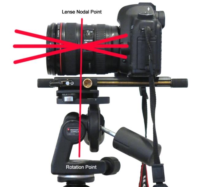 lens nodal point